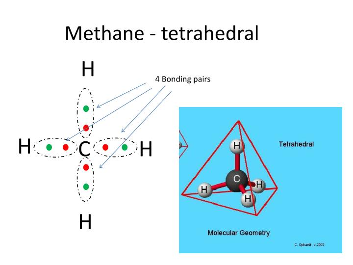 Methane - tetrahedral