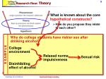 research flow theory1