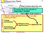 research flow theory5