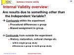 summary internal validity