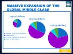 massive expansion of the global middle class