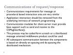 communications of request response