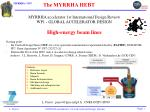 the myrrha hebt