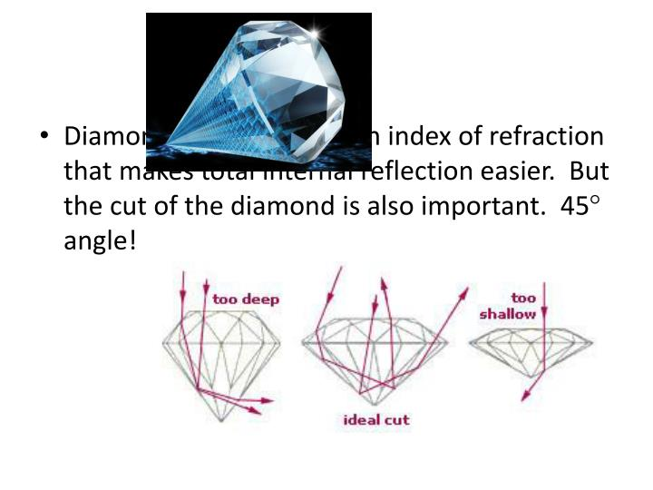 Diamonds have a very high index of refraction that makes total internal reflection easier.  But the cut of the diamond is also important.  45