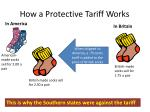 how a protective tariff works1