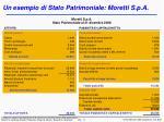 un esempio di stato patrimoniale moretti s p a