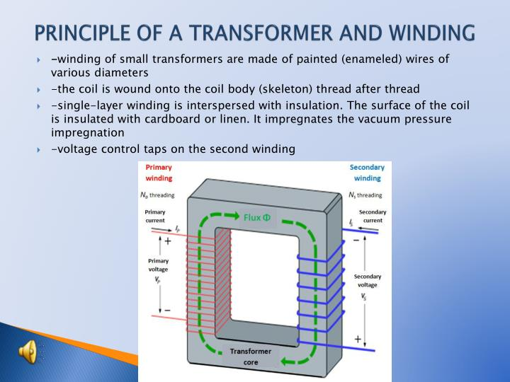 PRINCIPLE OF A TRANSFORMER AND WINDING