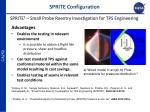 sprite configuration