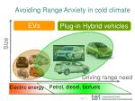 avoiding range anxiety in cold climate