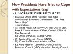 how presidents have tried to cope with expectations gap