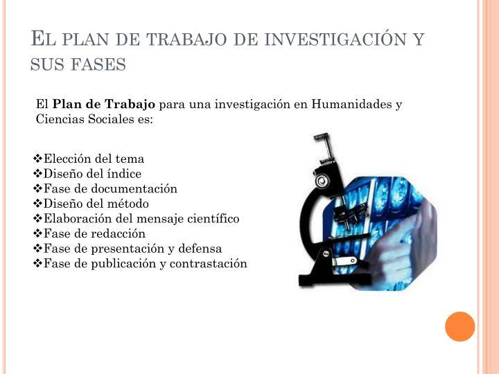 El plan de trabajo de investigación y sus fases