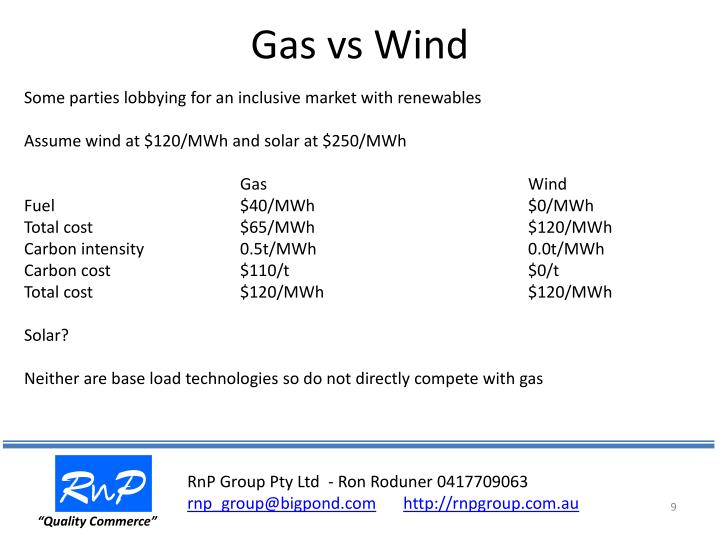 Gas vs Wind