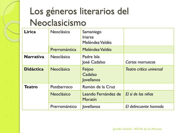 Los géneros literarios del Neoclasicismo