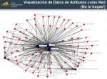 visualizaci n de datos de atributos como red no lo hagas