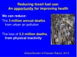 reducing fossil fuel use an opportunity for improving health