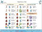 claim process flow