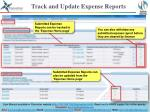 track and update expense reports1