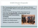 dart project expands
