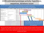 cern estimated prototype activity hypothesis sequences durations issues