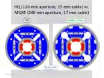hq 120 mm aperture 15 mm cable vs mqxf 140 mm aperture 17 mm cable