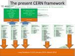 the present cern framework