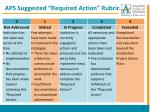 aps suggested required action rubric