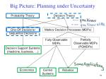 big picture planning under uncertainty
