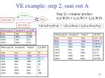 ve example step 2 sum out a4