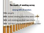 the results of smoking survey1