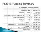 fy2013 funding summary