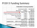 fy2013 funding summary1