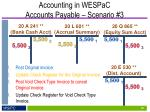 accounting in wespac accounts payable scenario 31