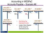 accounting in wespac accounts payable scenario 65