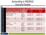 accounting in wespac accounts payable9