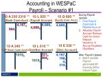 accounting in wespac payroll scenario 13