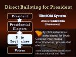 direct balloting for president