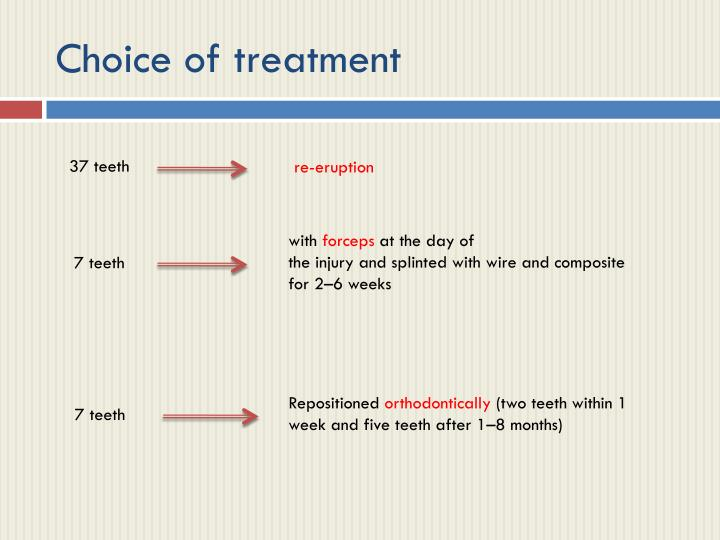 Choice of treatment