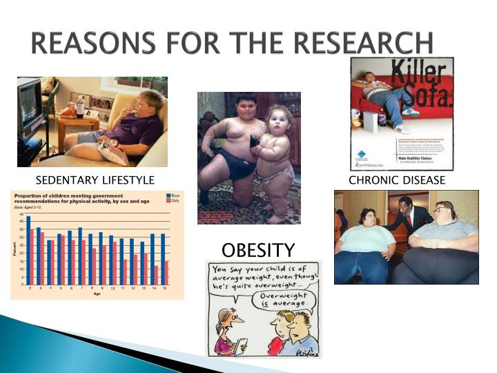 REASONS FOR THE RESEARCH
