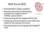 moe focus 2012