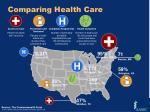 comparing health care