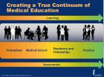 creating a true continuum of medical education1