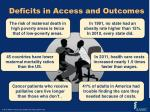 deficits in access and outcomes