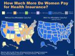 how much more do women pay for health insurance