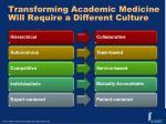 transforming academic medicine will require a different culture