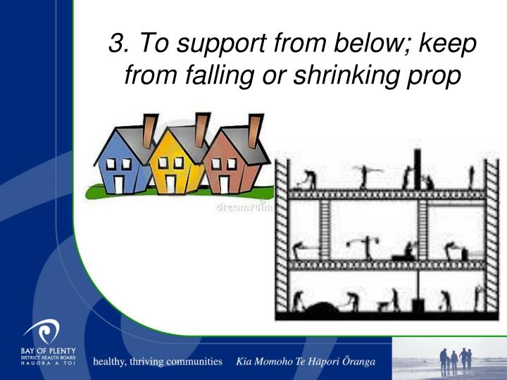 3. To support from below; keep from falling or shrinking prop