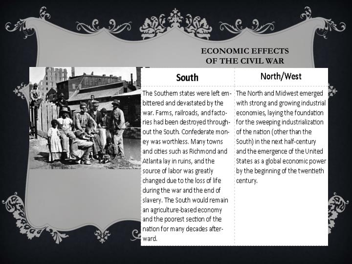 Economic Effects of the Civil War
