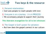 two keys the resource
