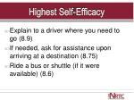 highest self efficacy