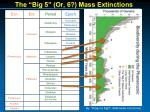 the big 5 or 6 mass extinctions