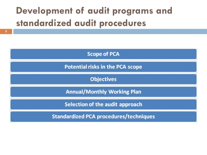 unrecorded liability audit procedures 42 the following table shows the audit procedures to uncover unrecorded accounts payable in the financial statements procedures purposes examine underlying documentation for payments subsequent to year end date the purpose is to uncover payments made in the subsequent accounting period that represent liabilities at the balance sheet date.